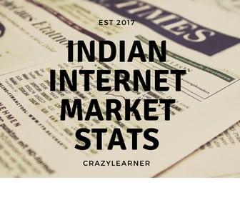 Indian Internet and Mobile Market Statistics